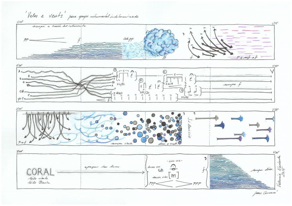 Paella Music score 3